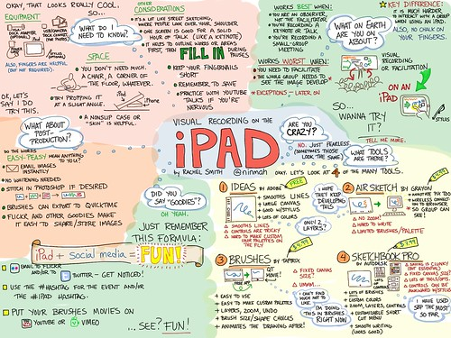 Visual Recording on the iPad | by Rachel Smith