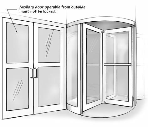 Revolving Door Design For Accessability Peter Flickr