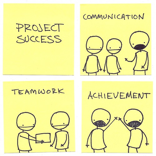 Project Success | by kenfagerdotcom