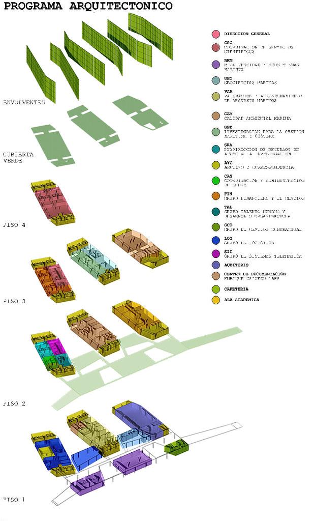 Esquema programa arquitectonico area4 flickr for Programa arquitectonico
