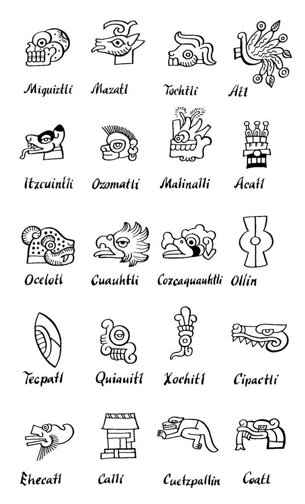 Aztec Animal Symbols Image Collections Meaning Of This Symbol