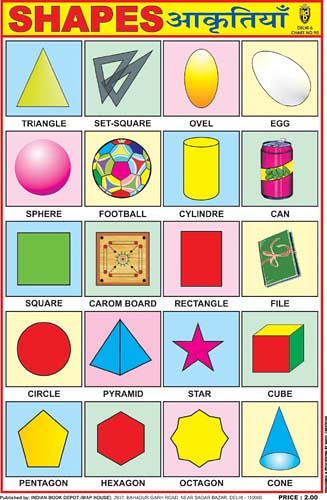 Types of Shapes | Some shapes and stuff | mrkgnao | Flickr