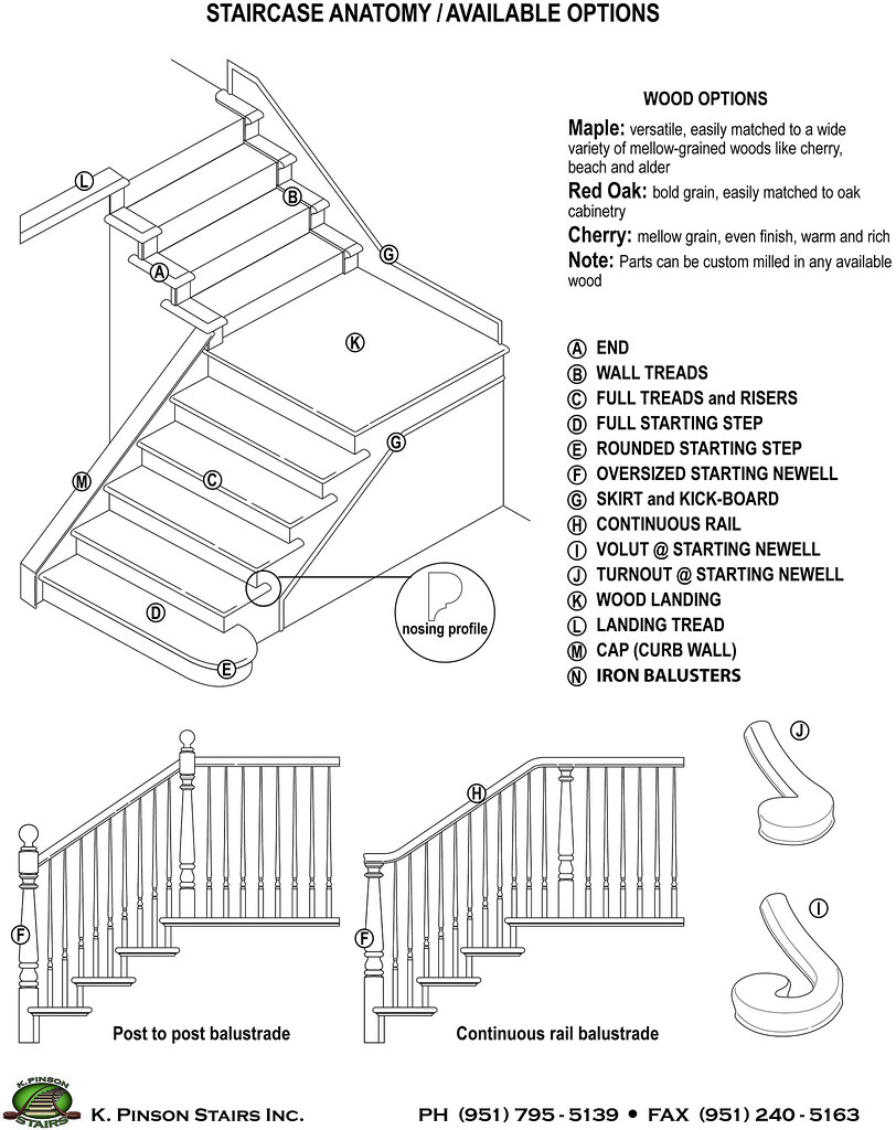 ... Staircase Anatomy | By K Pinson Stairs