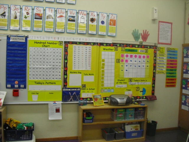 Classroom Theme Ideas Grade ~ First grade classroom picture decorations
