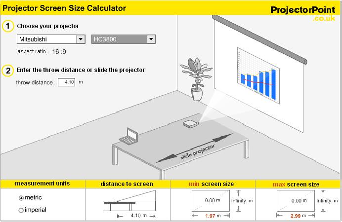 Projector Screen Size Calculator - Mitsubishi HC3800 | Flickr