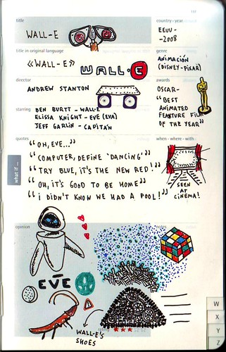 movie journals Movie: a journal of film criticism is the successor to movie, the print journal that was edited, designed and published by the late ian a cameron from 1962 to 2000 all rights in the original movie are the property of cameron & hollis.