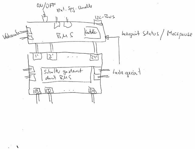 Building my Sailboat Carina from scratch 5195699658_928f7f47cb_z