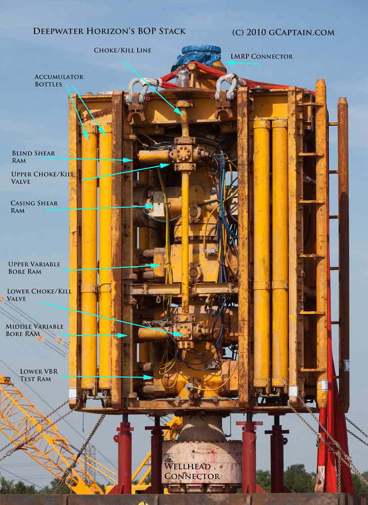 Deepwater Horizon S Bop Stack Annotated Photograph Of