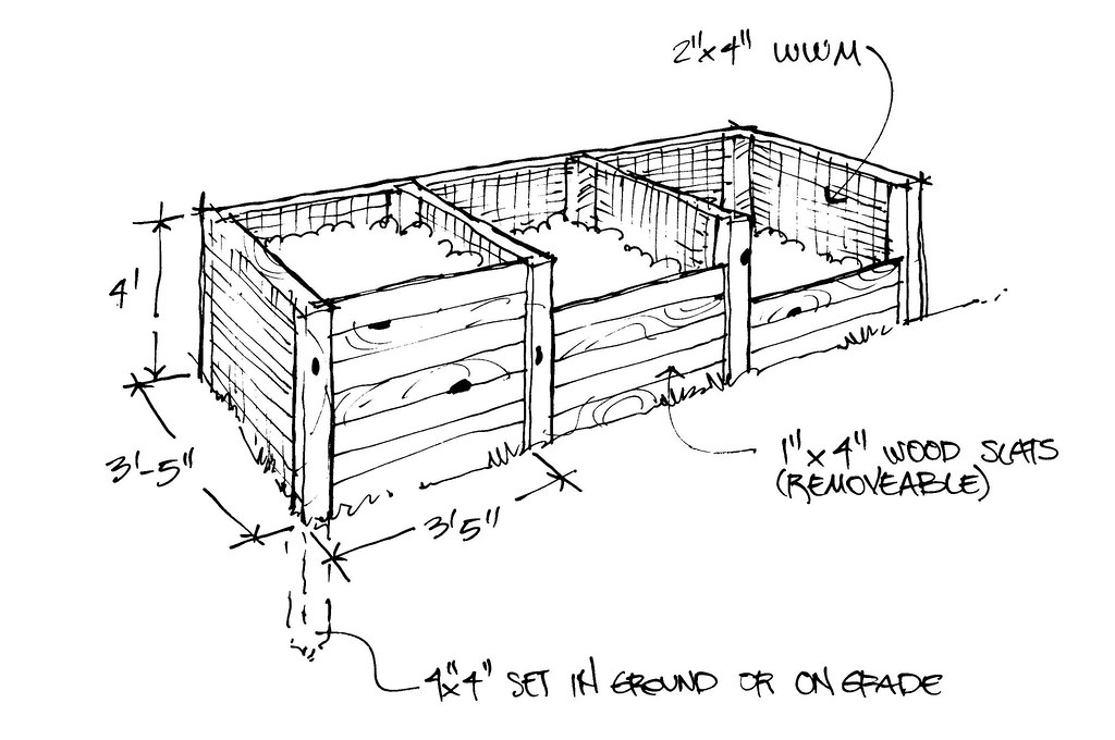 Compost Structure Used For Composting Of Yard And