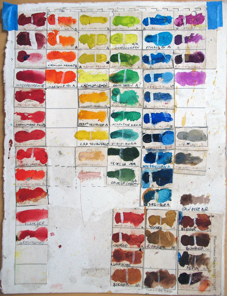gouache painting chart | by oange gouache painting chart | by oange