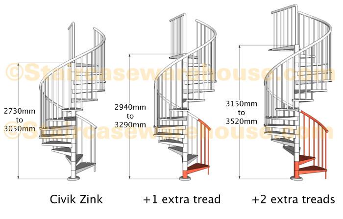 ... Civik Zink Extra Tread Kit Spiral Stair Arke |