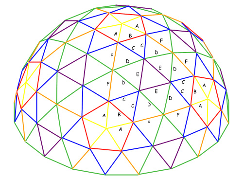 4v diagram some real basic stuff to know about a dome a