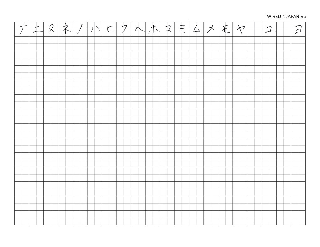 Free Worksheets blank world map worksheet : Wired Kana: Hiragana and Katakana Practice Sheet - 5 : Flickr