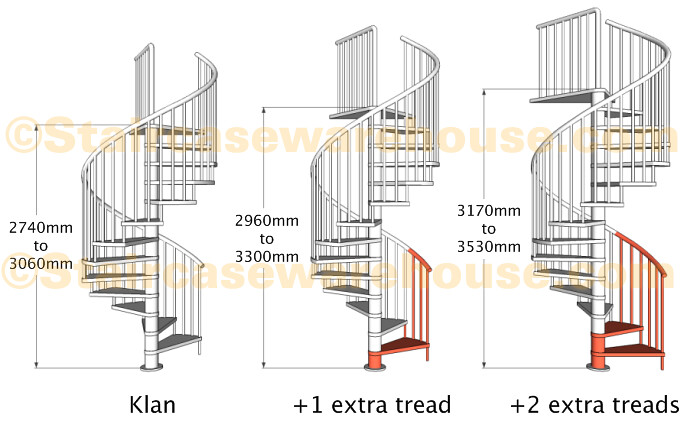 ... Klan Extra Tread Kit Spiral Stair Arke | By Staircase