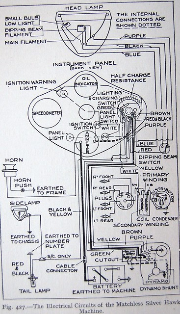 Wiring Diagram - Matchless
