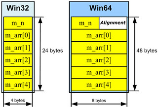 Figure 29 | by GameDev.net