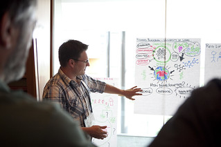 Ecomaterials Innovation Lab - Boston, MA