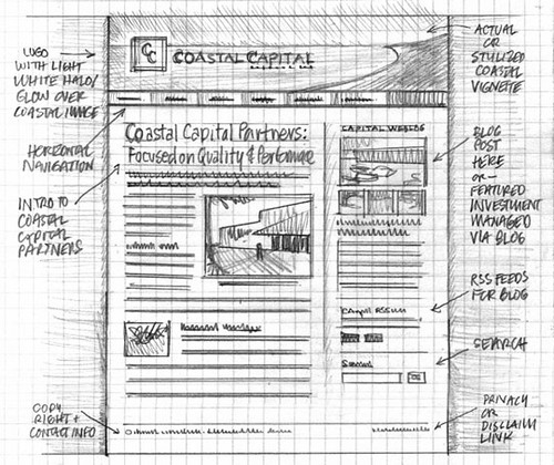 sketched_wireframes_5 | by GadenStar Photo