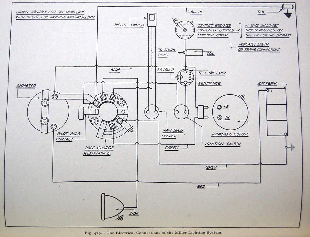 wiring diagram miller system jeff flickr
