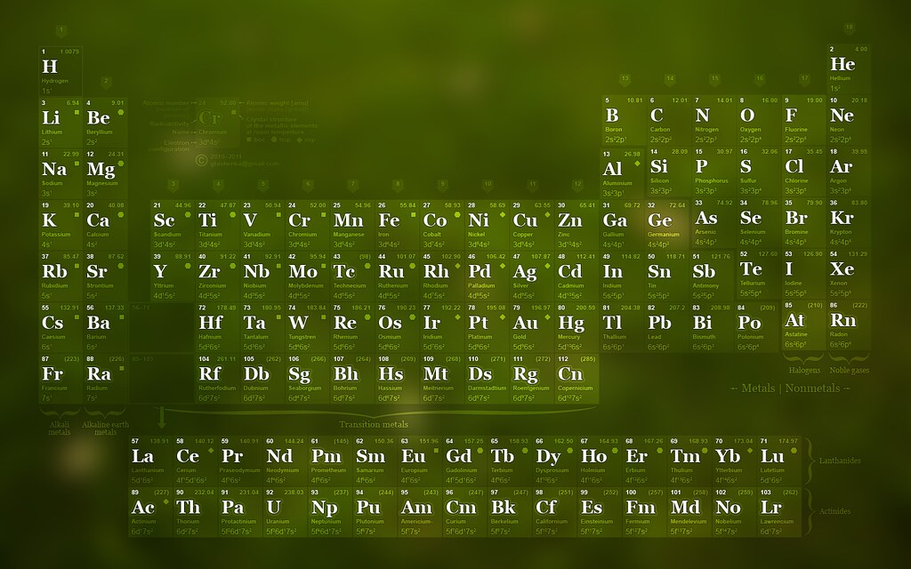 Periodic table wallpaper 1440x900 radioactive elements co flickr periodic table wallpaper 1440x900 radioactive elements colorgreen by glashenka urtaz Gallery