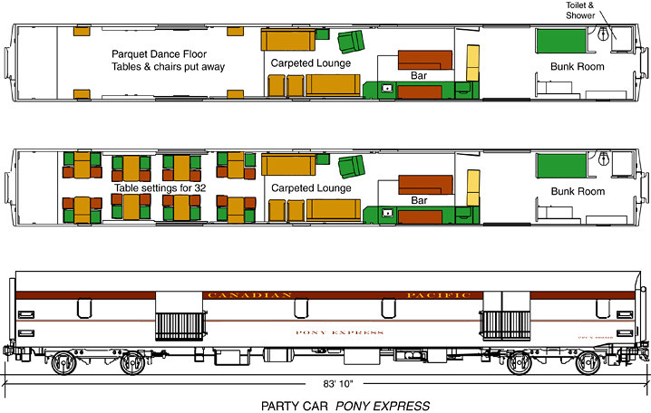 Private Rail Car Pony Express Plan The Private Party