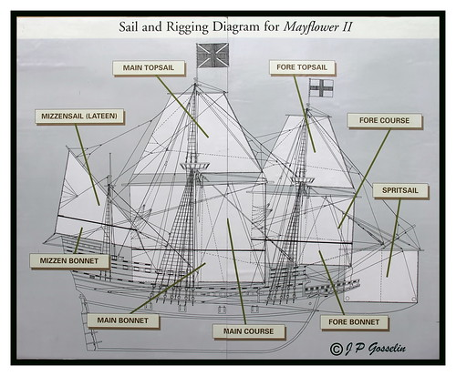 Sail And Rigging Diagram