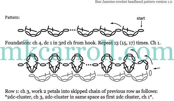 Star Jasmine Crochet Pattern Chart Sample A Sample From My Flickr