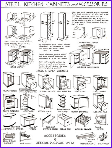 4930440104 on bathroom vanity cabinet sizes