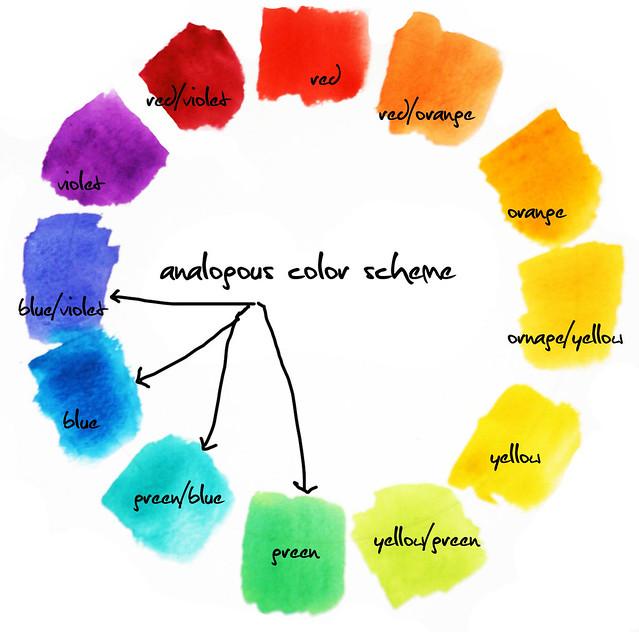 What Is A Color Scheme Captivating Of Analogous Color Scheme Picture