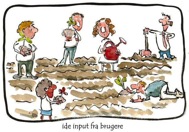 Ide Input Danish Version Flickr Photo Sharing