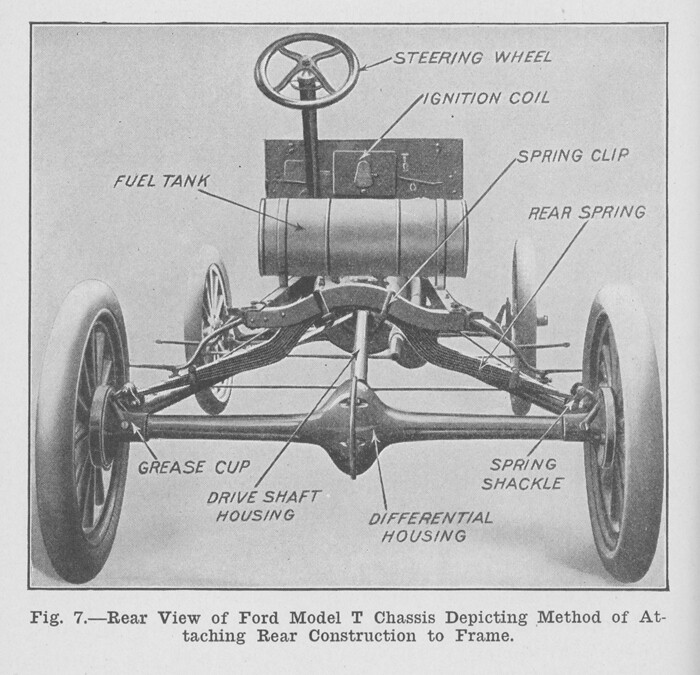 ford model t rear suspension
