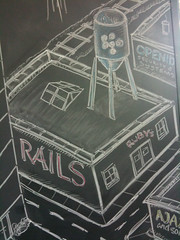 Ruby's Rails - Complete