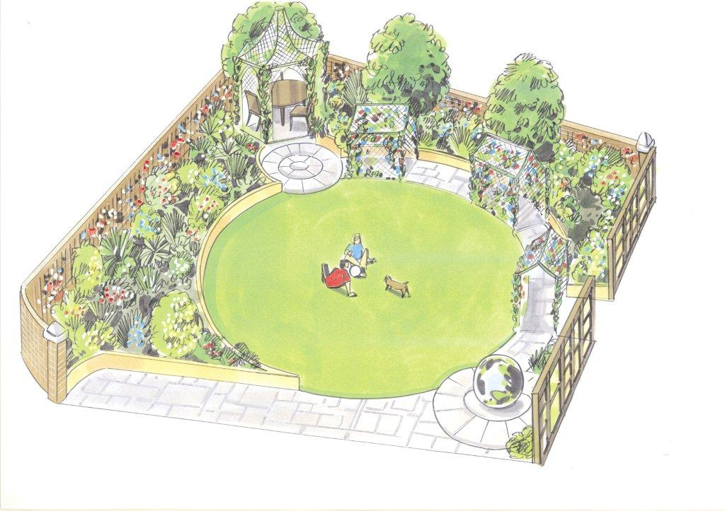 The side of the house garden earth designs garden design for Children friendly garden designs
