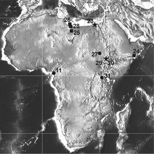 Scarcity of Cenozoic Africa paleobotanical sites | by SMU Research Blog