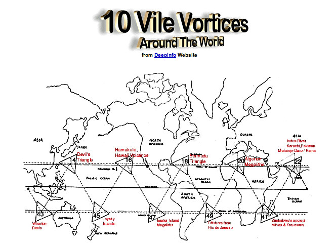 Vortices vile vortices overview from ivan sanderson s 19