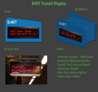 ponoko_sparkfun_bart_display | by ptterb