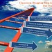 Classroom Blogging Step Ladder