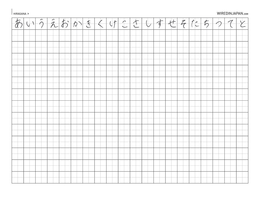 Free Worksheets blank world map worksheet : Wired Kana: Hiragana and Katakana Practice Sheet - 1 : Flickr