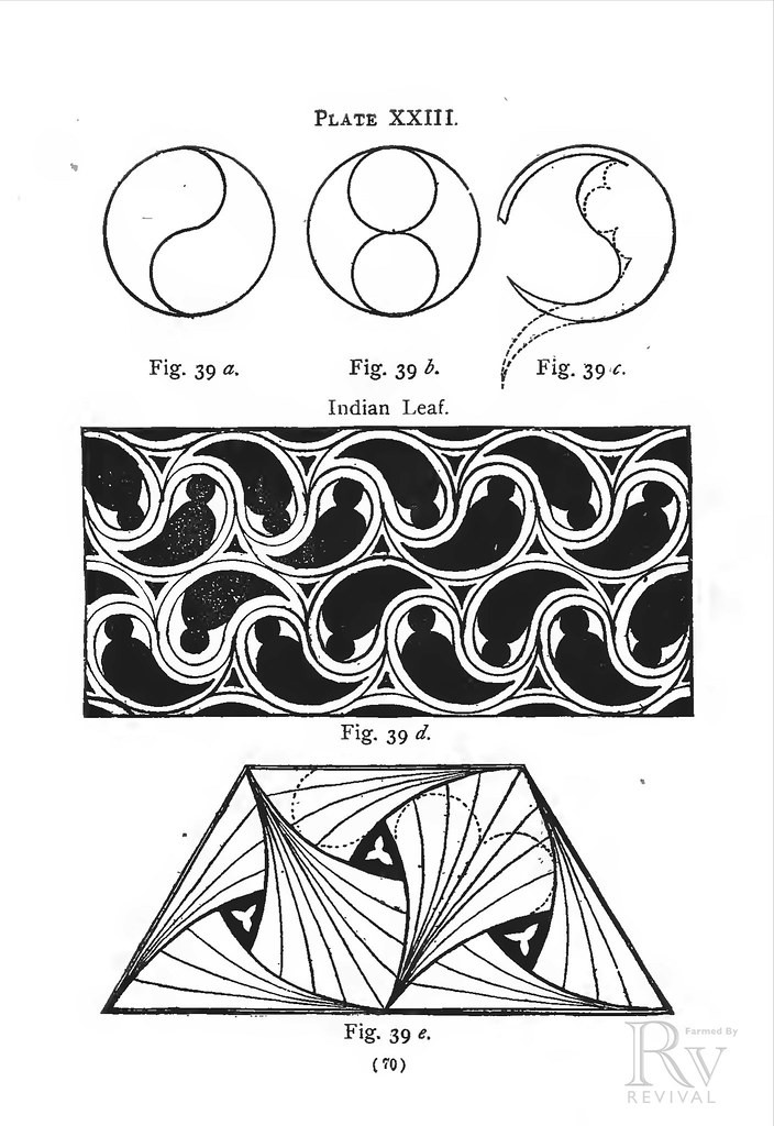drawing and designing  1889
