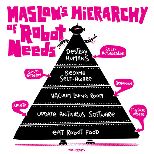 Hierarchy of Robot Needs | by lunchbreath