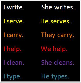 Present tense job verbs   spclclearnerweb   Flickr