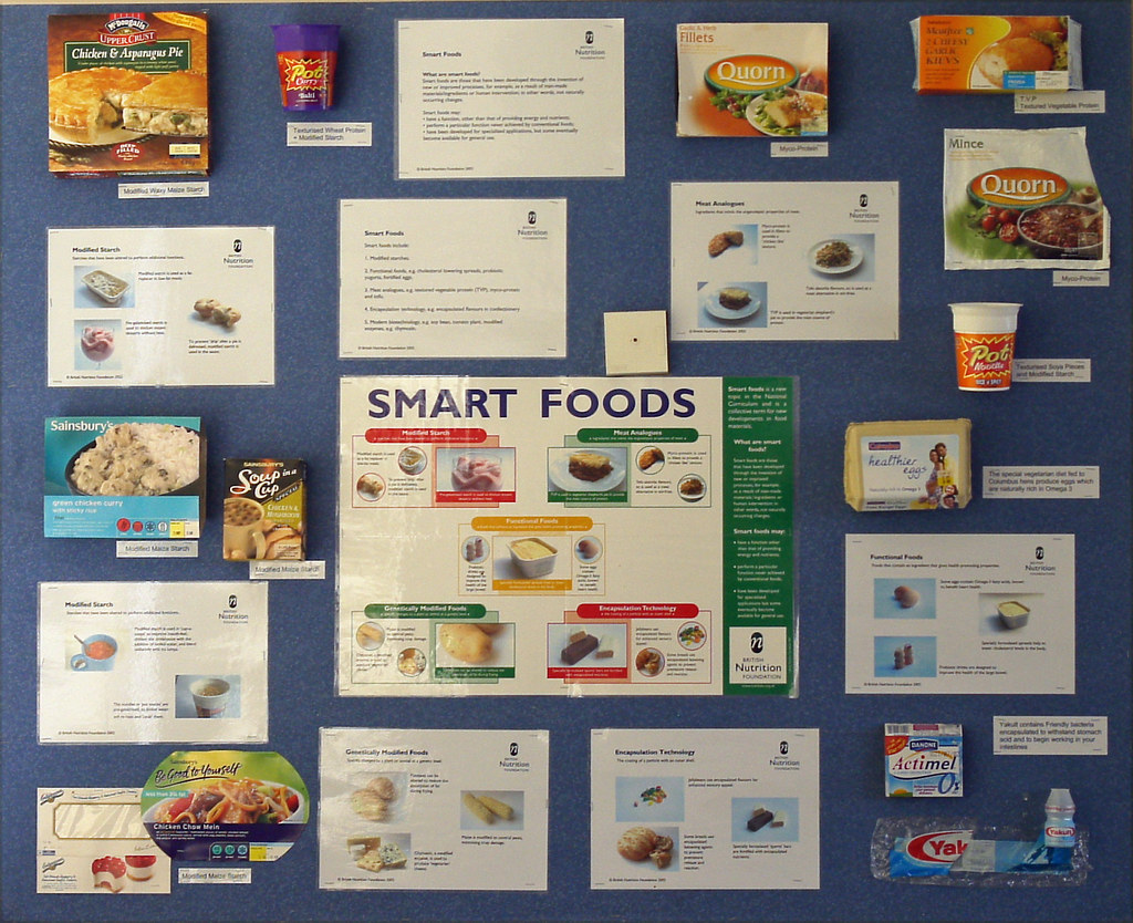 Smart foods i used the british nutrition foundation 39 s for Home economics classroom decorations