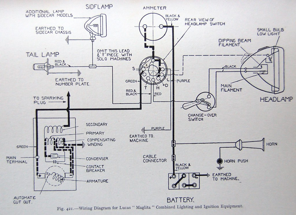 lucas wire diagram symbols wiring diagram - lucas maglita | jeff | flickr #6