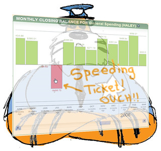Speeding Ticket | by FamZoo