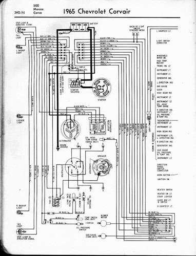 65 corvair wiring schematic