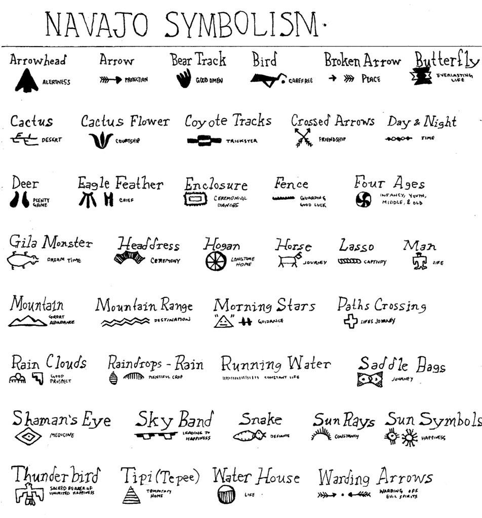 Navajo Symbolism Jay Krevens Flickr