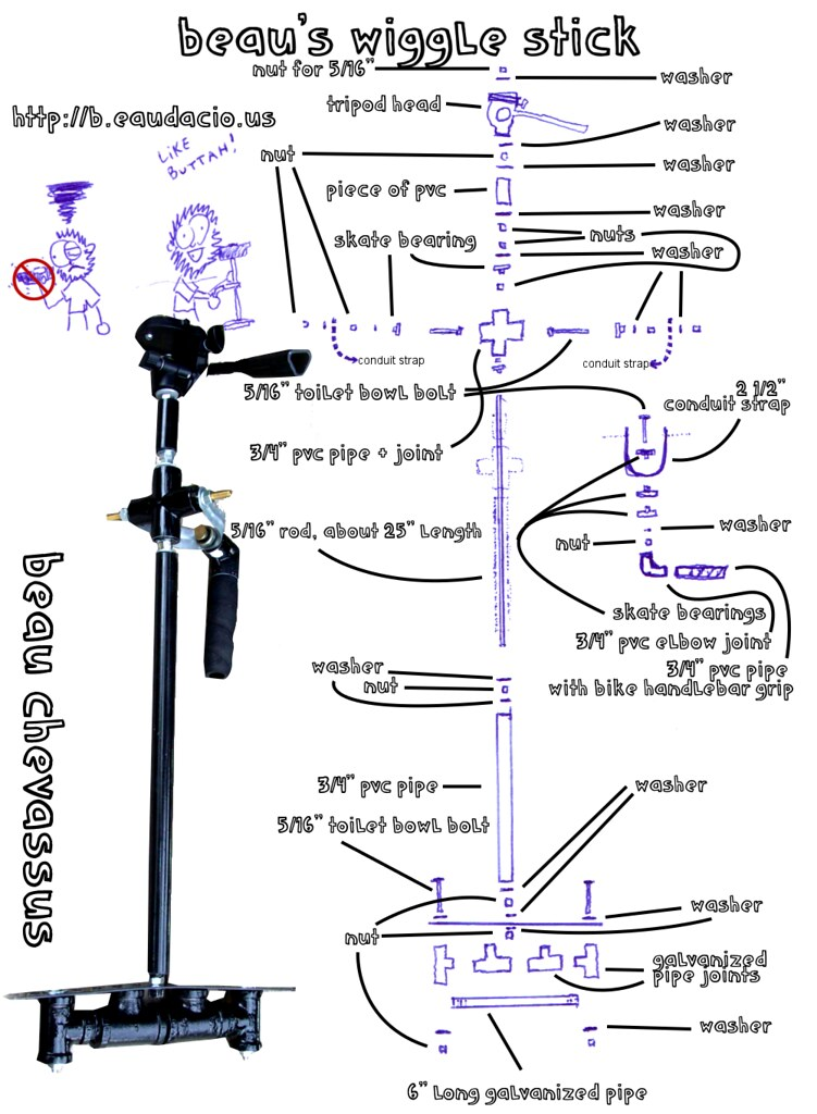 Video Camera Stabilizer >> DIY Gimbal Glidecam (Steadicam) Outline for Beau's Wiggle ...