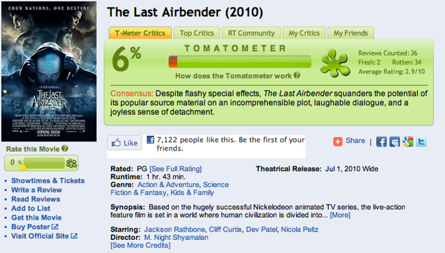 Image Result For Airbender Movie Full