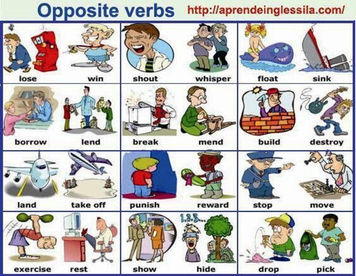 Opposite Verbs in English 3