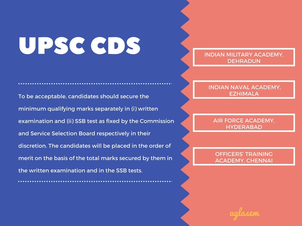 UPSC CDS (2) 2017   Combined Defence Services Examination